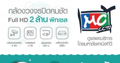 Flyer-CCTV (แก้รอบ 2)-01